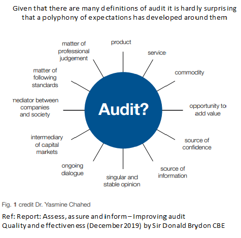 Improving audit quality